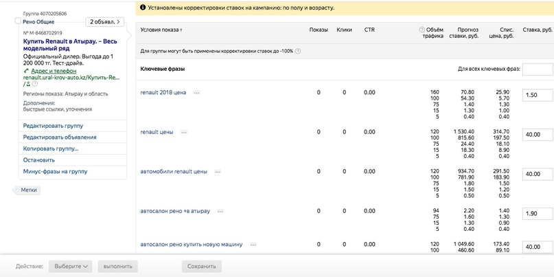 Кейс: контекст для сети автосалонов «Рено» и продаж б/у машин, изображение №9