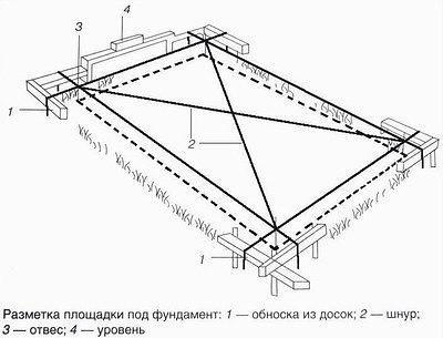 Как построить каркасную баню своими руками: пошаговая инструкция и советы., изображение №3